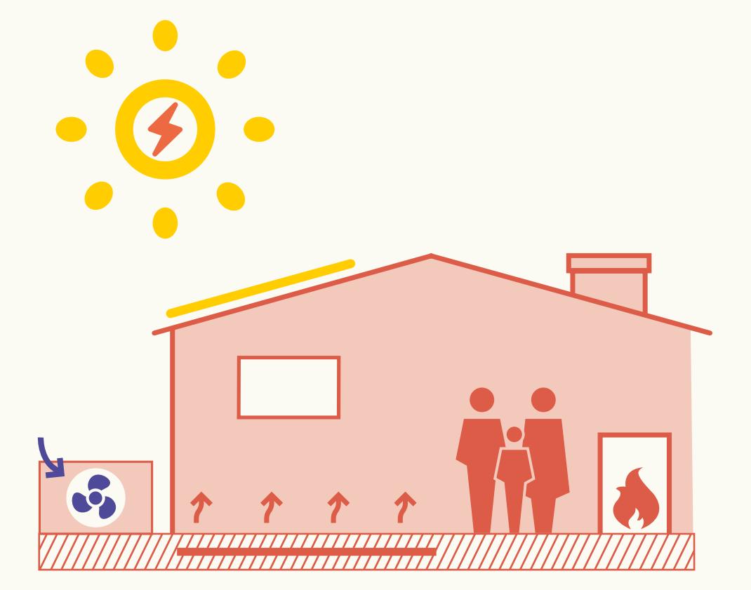 Grafik eines Hauses mit einer Heizung mit integrierter Photovoltaikanlage