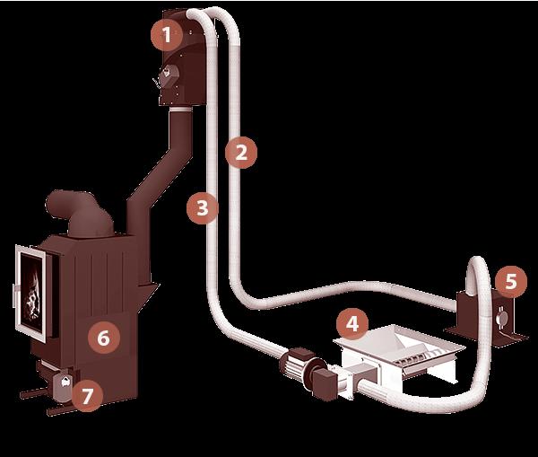 Grafik einer DFR Pelletlagerung mit Pelletsaugsystem